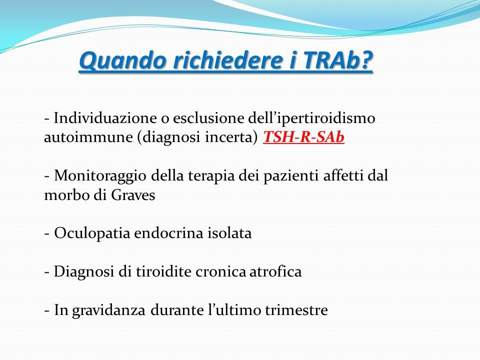 - Individuazione o esclusione dellipertiroidismo autoimmune (diagnosi incerta) TSH-R-SAb - Monitoraggio della terapia dei pazienti affetti dal morbo di Graves - Oculopatia endocrina isolata - Diagnosi di tiroidite cronica atrofica - In gravidanza durante lultimo trimestre Quando richiedere i TRAb?