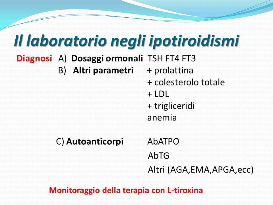 Il laboratorio negli ipotiroidismi Diagnosi A) Dosaggi ormonali TSH FT4 FT3 B) Altri parametri + prolattina + colesterolo totale + LDL + trigliceridi anemia C) Autoanticorpi AbATPO AbTG Altri (AGA,EMA,APGA,ecc) Monitoraggio della terapia con L-tiroxina
