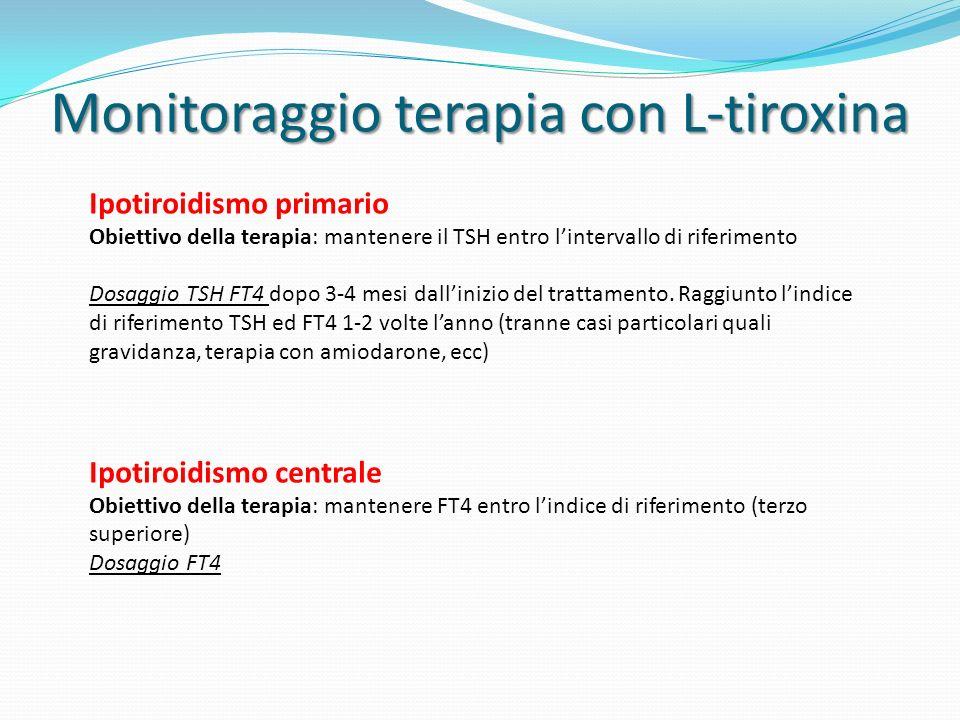 Monitoraggio terapia con L-tiroxina Ipotiroidismo primario Obiettivo della terapia: mantenere il TSH entro lintervallo di riferimento Dosaggio TSH FT4 dopo 3-4 mesi dallinizio del trattamento.