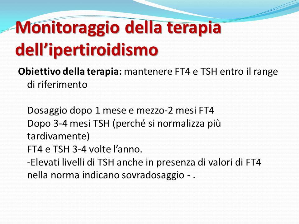 Monitoraggio della terapia dellipertiroidismo Obiettivo della terapia: mantenere FT4 e TSH entro il range di riferimento Dosaggio dopo 1 mese e mezzo-2 mesi FT4 Dopo 3-4 mesi TSH (perché si normalizza più tardivamente) FT4 e TSH 3-4 volte lanno.