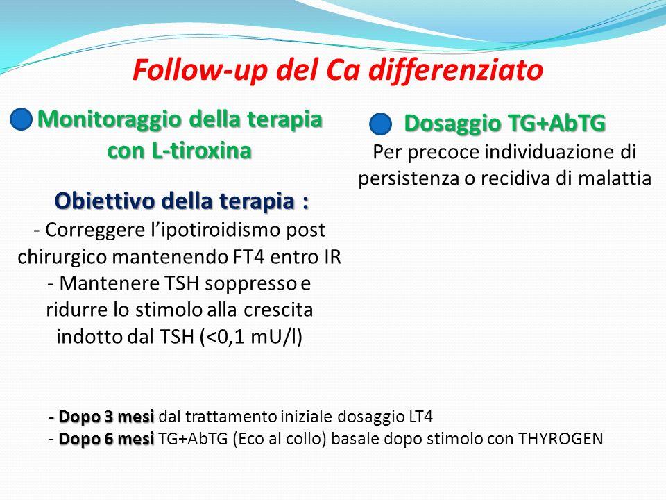 Follow-up del Ca differenziato Monitoraggio della terapia con L-tiroxina Obiettivo della terapia : Monitoraggio della terapia con L-tiroxina Obiettivo della terapia : - Correggere lipotiroidismo post chirurgico mantenendo FT4 entro IR - Mantenere TSH soppresso e ridurre lo stimolo alla crescita indotto dal TSH (<0,1 mU/l) Dosaggio TG+AbTG Dosaggio TG+AbTG Per precoce individuazione di persistenza o recidiva di malattia - Dopo 3 mesi Dopo 6 mesi - Dopo 3 mesi dal trattamento iniziale dosaggio LT4 - Dopo 6 mesi TG+AbTG (Eco al collo) basale dopo stimolo con THYROGEN