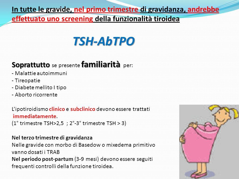 TSH-AbTPO Soprattutto familiarità In tutte le gravide, nel primo trimestre di gravidanza, andrebbe effettuato uno screening della funzionalità tiroidea TSH-AbTPO Soprattutto se presente familiarità per: - Malattie autoimmuni - Tireopatie - Diabete mellito I tipo - Aborto ricorrente Lipotiroidismo clinico e subclinico devono essere trattati immediatamente.