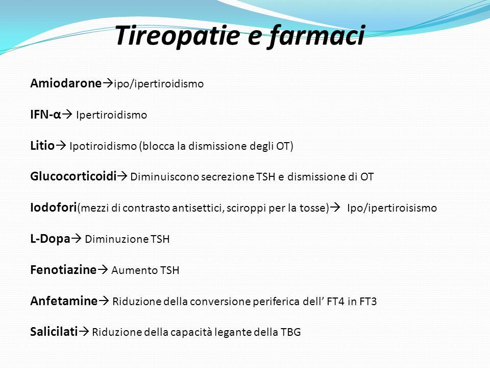 Tireopatie e farmaci Amiodarone ipo/ipertiroidismo IFN-α Ipertiroidismo Litio Ipotiroidismo (blocca la dismissione degli OT) Glucocorticoidi Diminuiscono secrezione TSH e dismissione di OT Iodofori (mezzi di contrasto antisettici, sciroppi per la tosse) Ipo/ipertiroisismo L-Dopa Diminuzione TSH Fenotiazine Aumento TSH Anfetamine Riduzione della conversione periferica dell FT4 in FT3 Salicilati Riduzione della capacità legante della TBG