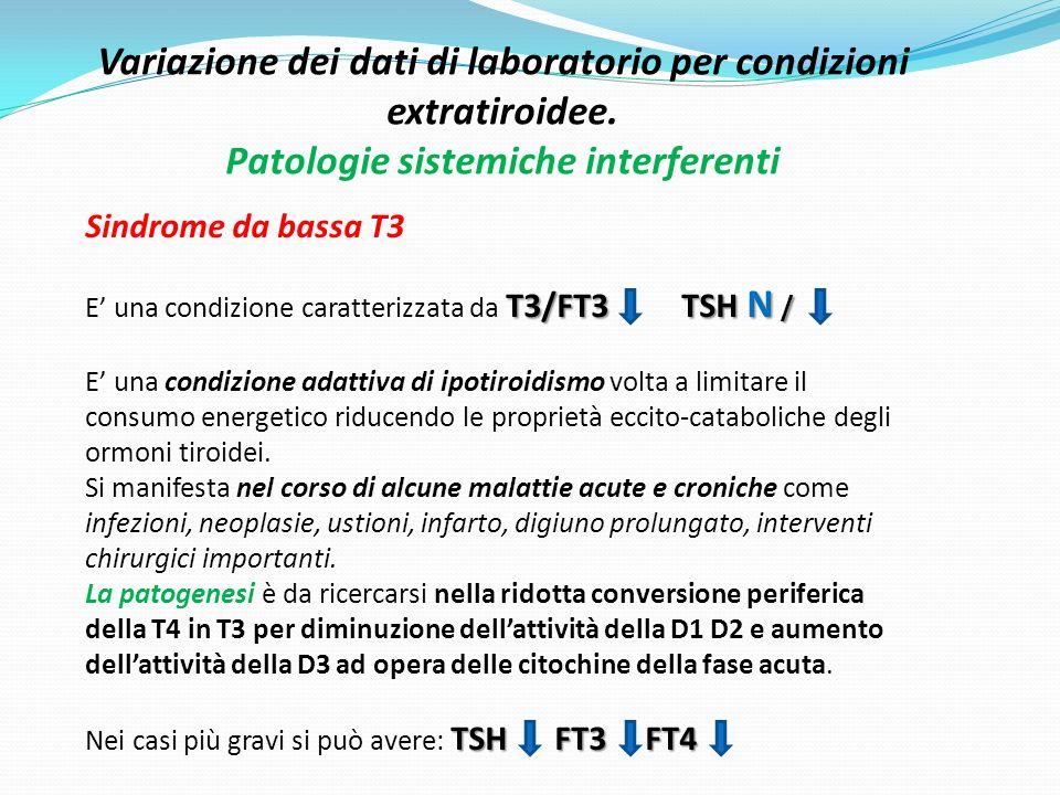 Sindrome da bassa T3 T3/FT3 TSH N / TSH FT3 FT4 E una condizione caratterizzata da T3/FT3 TSH N / E una condizione adattiva di ipotiroidismo volta a limitare il consumo energetico riducendo le proprietà eccito-cataboliche degli ormoni tiroidei.