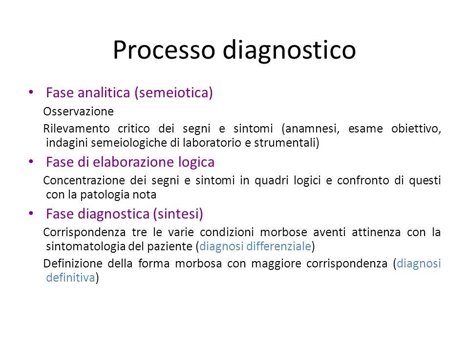 Processo diagnostico Fase analitica (semeiotica) Osservazione Rilevamento critico dei segni e sintomi (anamnesi, esame obiettivo, indagini semeiologic