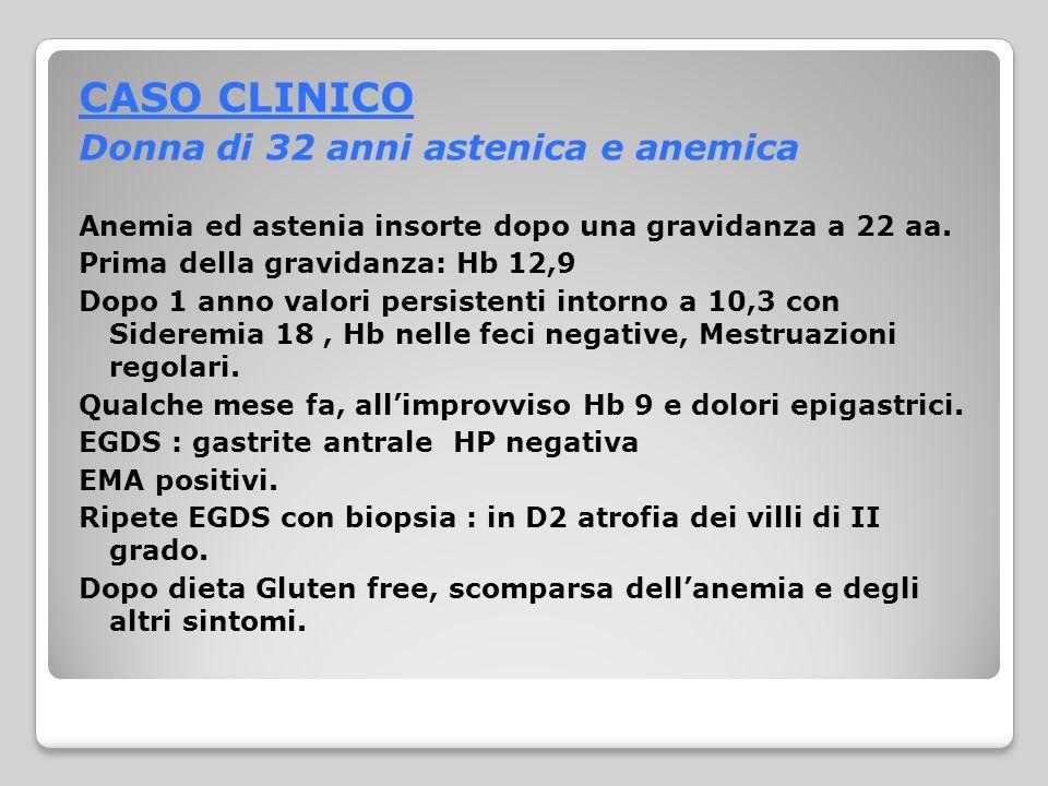 CASO CLINICO Donna di 32 anni astenica e anemica Anemia ed astenia insorte dopo una gravidanza a 22 aa. Prima della gravidanza: Hb 12,9 Dopo 1 anno va