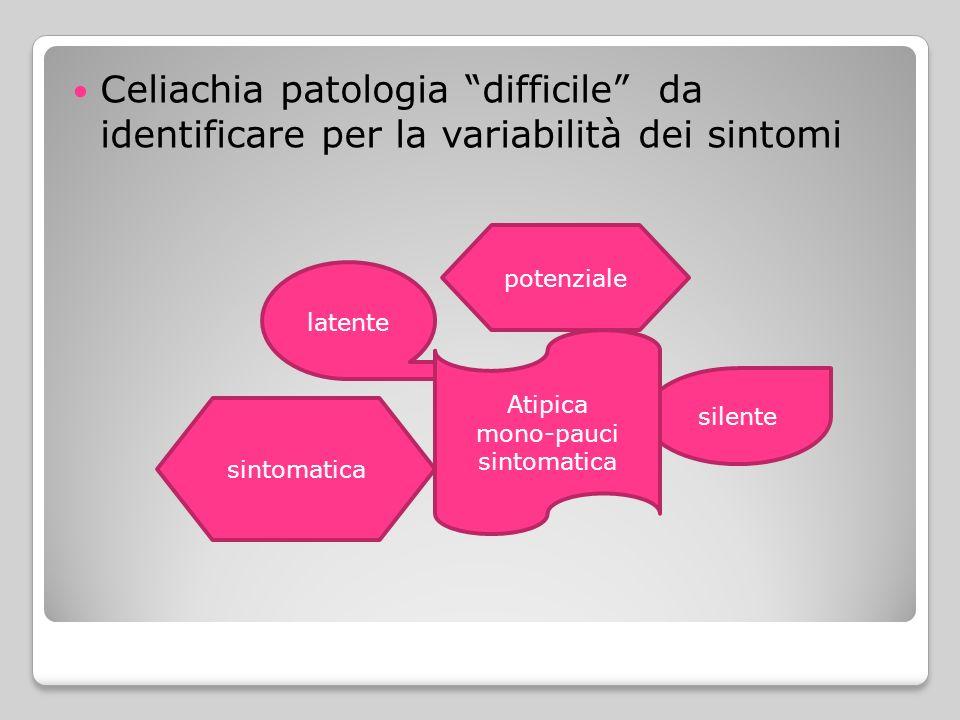 Celiachia malattia multidisciplinare Organo bersaglio Tiroide Fegato Cute e mucosa orale Sistema emopoietico Pancreas Apparato riproduttivo maschile/femminile Occhi Cuore Osso Sistema nervoso Articolazioni/muscoli Intestino tenue