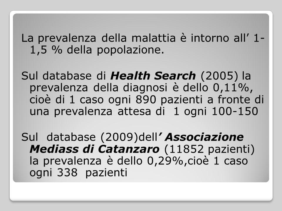 La prevalenza della malattia è intorno all 1- 1,5 % della popolazione. Sul database di Health Search (2005) la prevalenza della diagnosi è dello 0,11%