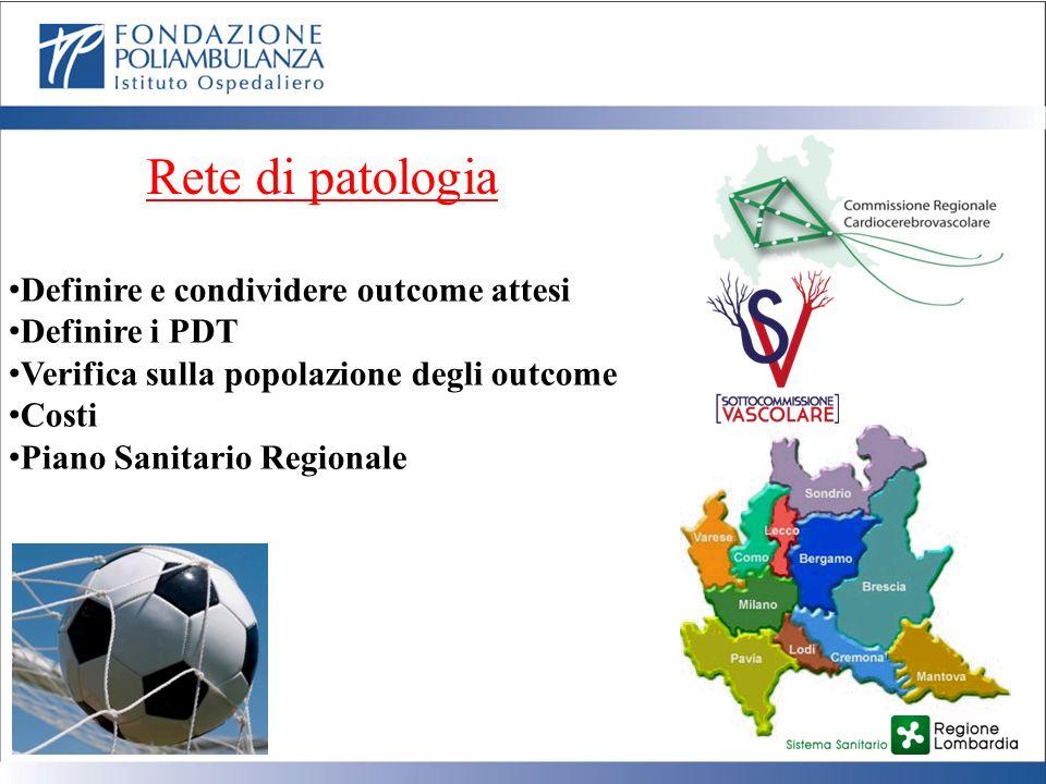 Definire e condividere outcome attesi Definire i PDT Verifica sulla popolazione degli outcome Costi Piano Sanitario Regionale Rete di patologia