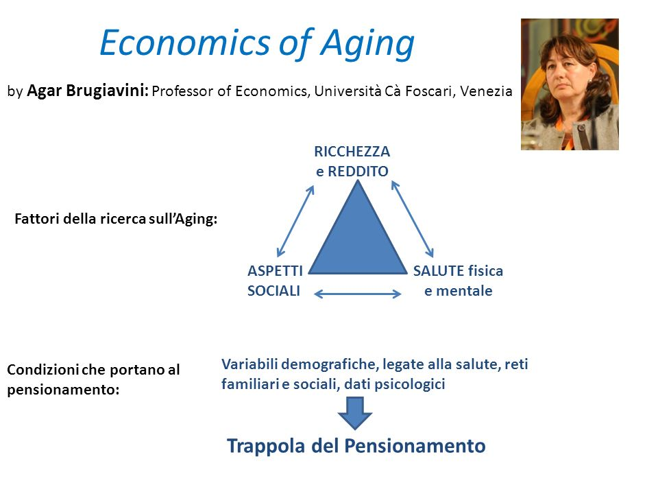 Economics of Aging by Agar Brugiavini: Professor of Economics, Università Cà Foscari, Venezia Fattori della ricerca sullAging: RICCHEZZA e REDDITO SAL