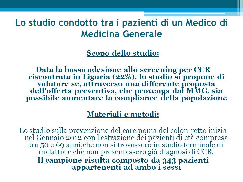 Lo studio condotto tra i pazienti di un Medico di Medicina Generale Scopo dello studio: Data la bassa adesione allo screening per CCR riscontrata in L