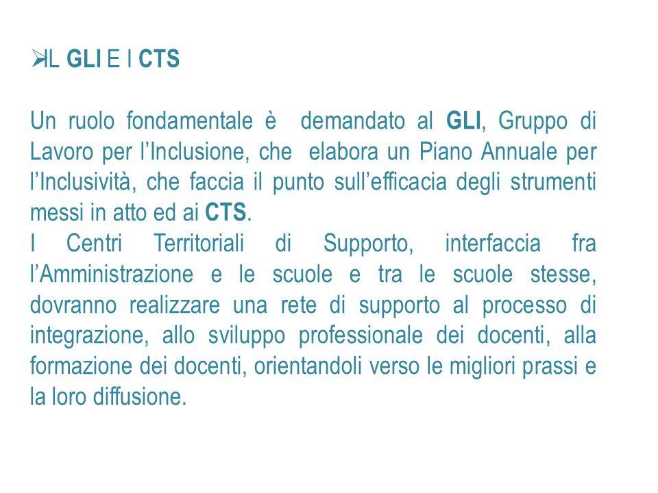 IL GLI E I CTS Un ruolo fondamentale è demandato al GLI, Gruppo di Lavoro per lInclusione, che elabora un Piano Annuale per lInclusività, che faccia il punto sullefficacia degli strumenti messi in atto ed ai CTS.