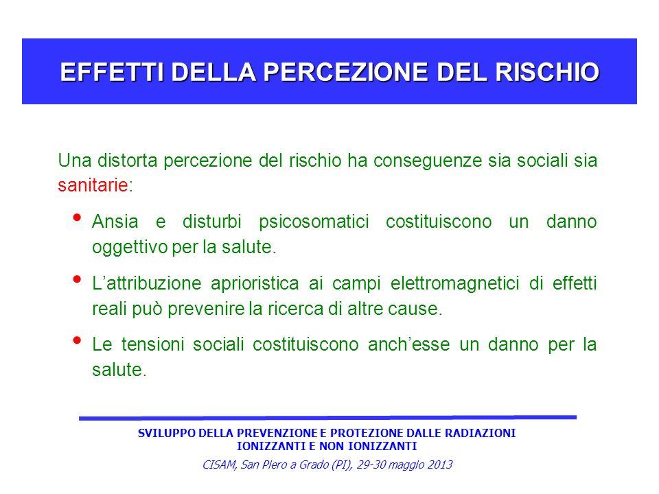 SVILUPPO DELLA PREVENZIONE E PROTEZIONE DALLE RADIAZIONI IONIZZANTI E NON IONIZZANTI CISAM, San Piero a Grado (PI), 29-30 maggio 2013 EFFETTI DELLA PERCEZIONE DEL RISCHIO Una distorta percezione del rischio ha conseguenze sia sociali sia sanitarie: Ansia e disturbi psicosomatici costituiscono un danno oggettivo per la salute.