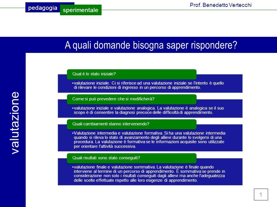 1 pedagogia sperimentale Prof.