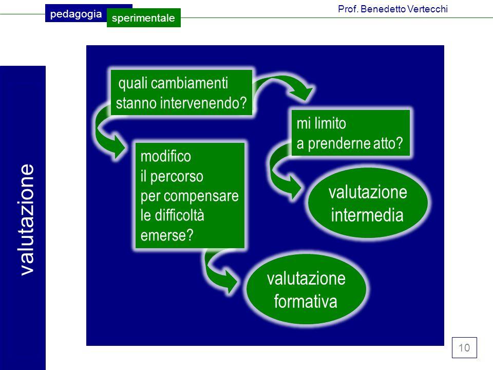 10 pedagogia sperimentale Prof.