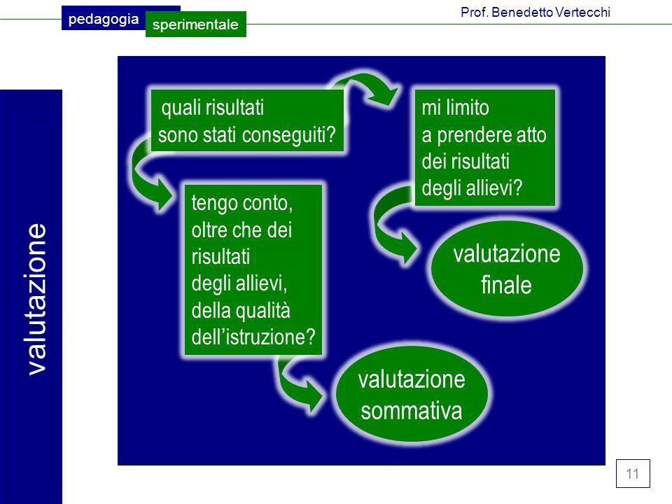 11 pedagogia sperimentale Prof.