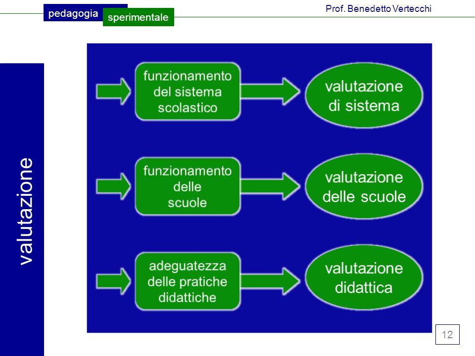 12 pedagogia sperimentale Prof. Benedetto Vertecchi valutazione