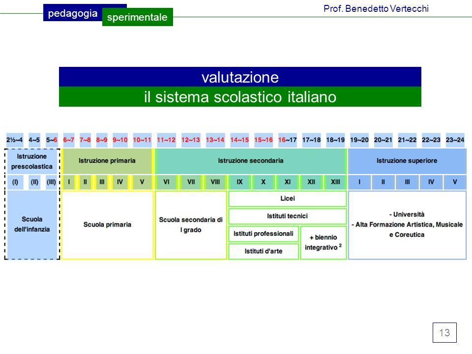 13 pedagogia sperimentale Prof. Benedetto Vertecchi valutazione il sistema scolastico italiano