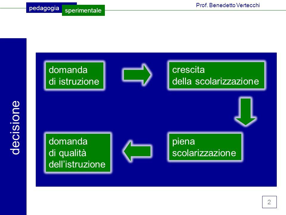 2 pedagogia sperimentale Prof.