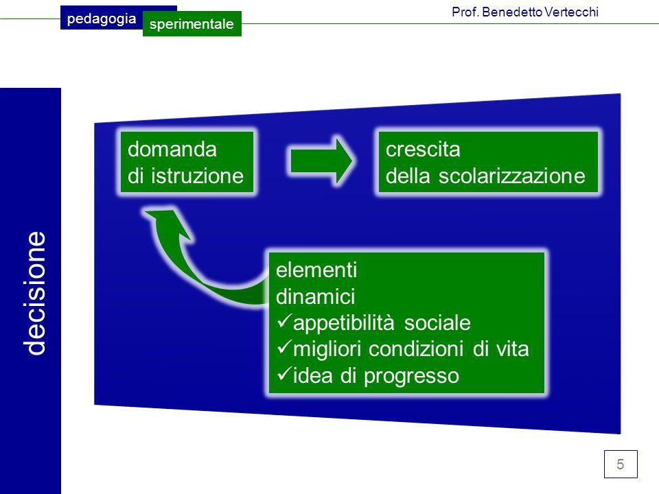 5 pedagogia sperimentale Prof.