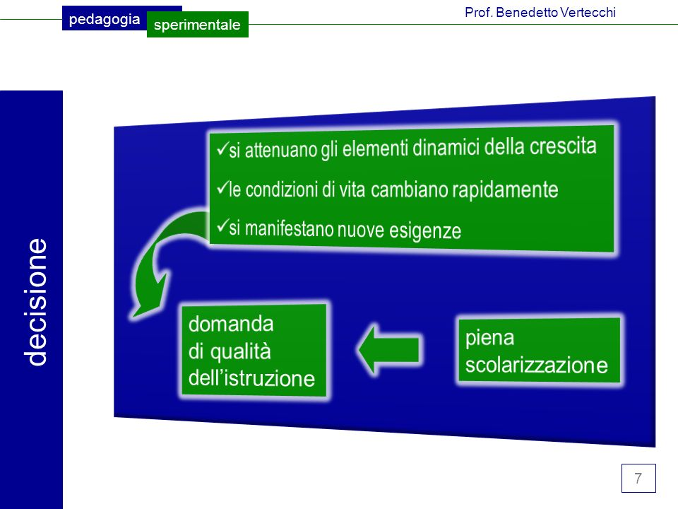 7 pedagogia sperimentale Prof. Benedetto Vertecchi decisione