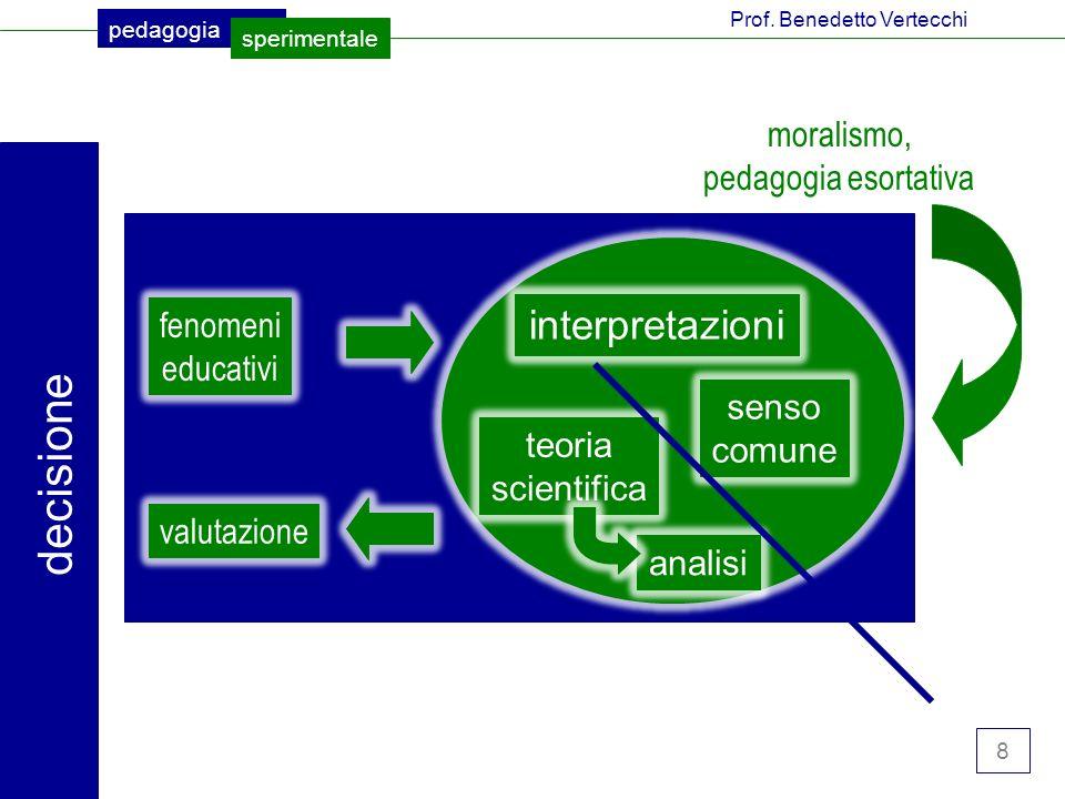 8 pedagogia sperimentale Prof.