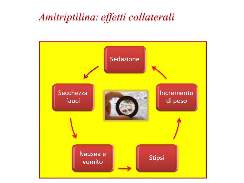 Amitriptilina: effetti collaterali