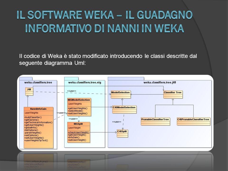 Il codice di Weka è stato modificato introducendo le classi descritte dal seguente diagramma Uml: