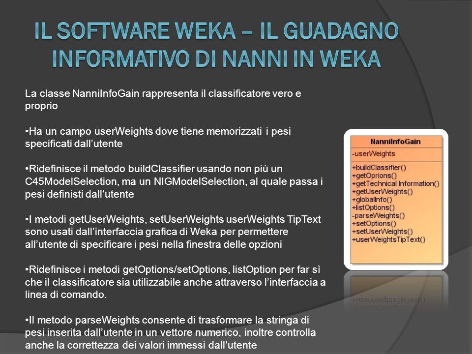La classe NanniInfoGain rappresenta il classificatore vero e proprio Ha un campo userWeights dove tiene memorizzati i pesi specificati dallutente Ridefinisce il metodo buildClassifier usando non più un C45ModelSelection, ma un NIGModelSelection, al quale passa i pesi definisti dallutente I metodi getUserWeights, setUserWeights userWeights TipText sono usati dallinterfaccia grafica di Weka per permettere allutente di specificare i pesi nella finestra delle opzioni Ridefinisce i metodi getOptions/setOptions, listOption per far sì che il classificatore sia utilizzabile anche attraverso linterfaccia a linea di comando.
