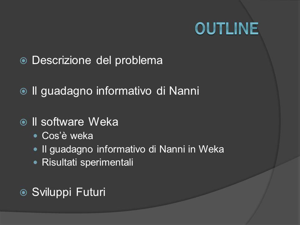 Descrizione del problema Il guadagno informativo di Nanni Il software Weka Cosè weka Il guadagno informativo di Nanni in Weka Risultati sperimentali Sviluppi Futuri