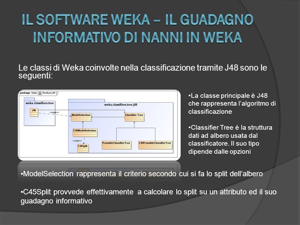 Le classi di Weka coinvolte nella classificazione tramite J48 sono le seguenti: La classe principale è J48 che rappresenta lalgoritmo di classificazione Classifier Tree è la struttura dati ad albero usata dal classificatore.