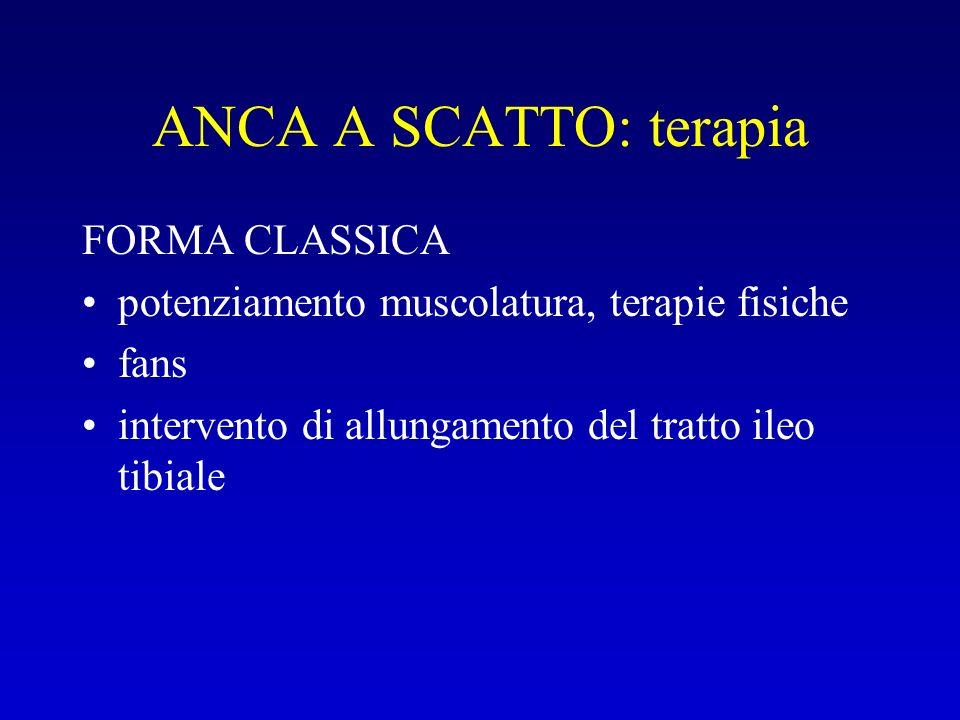 ANCA A SCATTO: terapia FORMA CLASSICA potenziamento muscolatura, terapie fisiche fans intervento di allungamento del tratto ileo tibiale