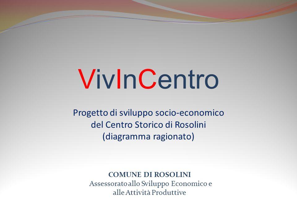 VivInCentro Progetto di sviluppo socio-economico del Centro Storico di Rosolini (diagramma ragionato) COMUNE DI ROSOLINI Assessorato allo Sviluppo Economico e alle Attività Produttive