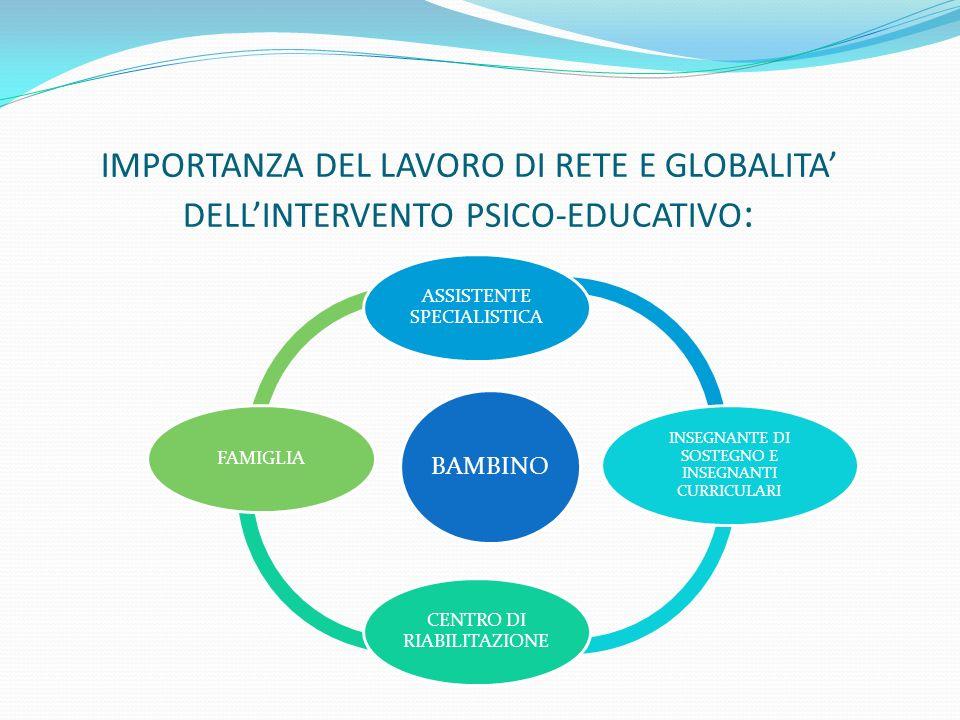 IMPORTANZA DEL LAVORO DI RETE E GLOBALITA DELLINTERVENTO PSICO-EDUCATIVO : BAMBINO ASSISTENTE SPECIALISTICA INSEGNANTE DI SOSTEGNO E INSEGNANTI CURRIC