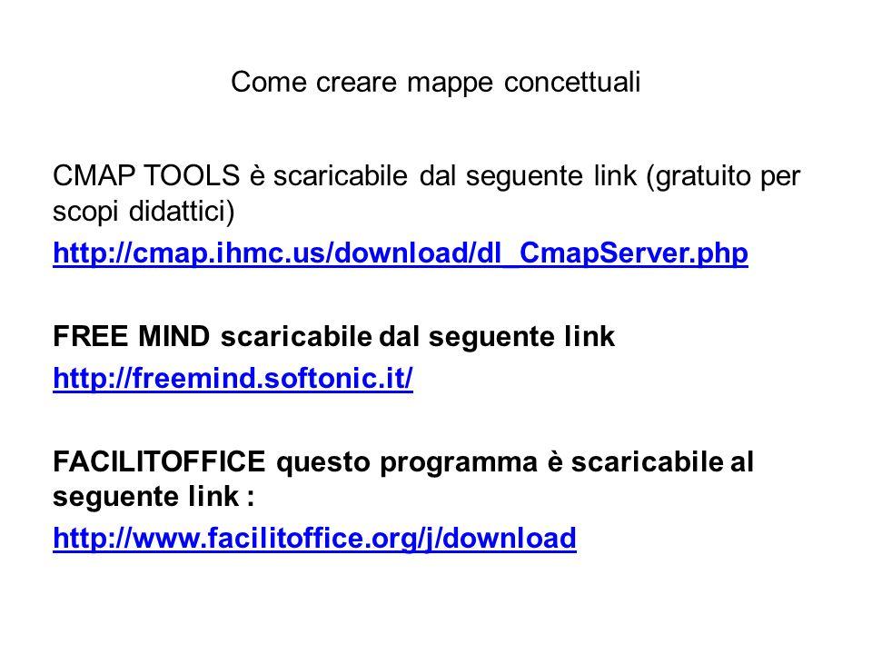 Come creare mappe concettuali CMAP TOOLS è scaricabile dal seguente link (gratuito per scopi didattici) http://cmap.ihmc.us/download/dl_CmapServer.php