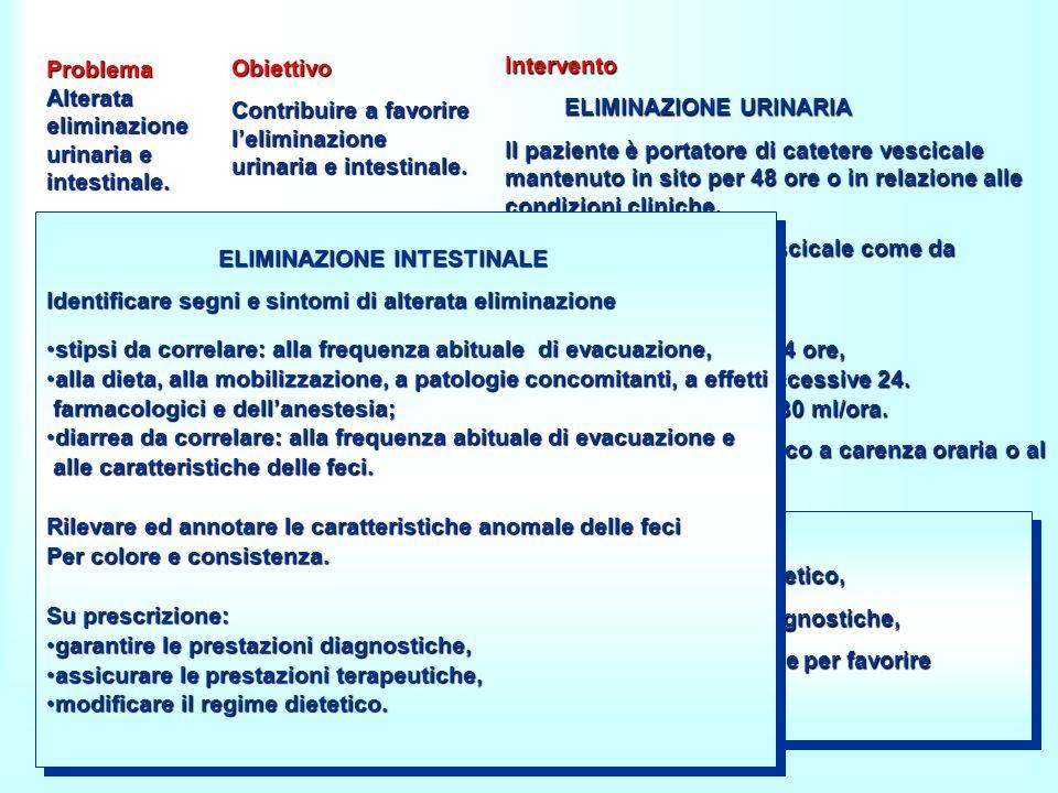 Problema Alterata eliminazione urinaria e intestinale. Obiettivo Contribuire a favorire leliminazione urinaria e intestinale. Intervento ELIMINAZIONE