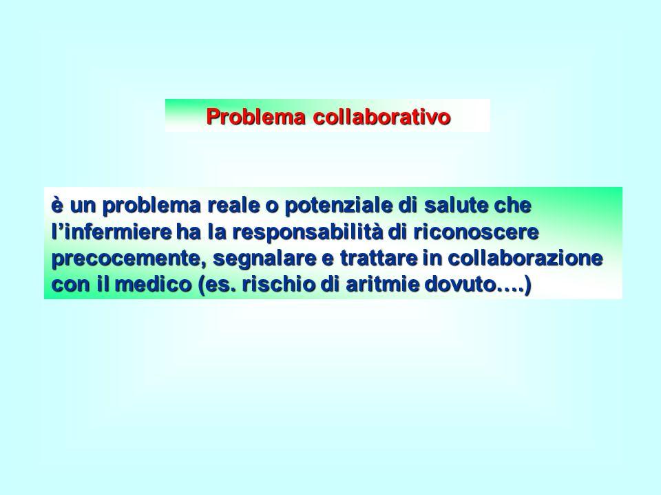 Problema collaborativo è un problema reale o potenziale di salute che linfermiere ha la responsabilità di riconoscere precocemente, segnalare e tratta