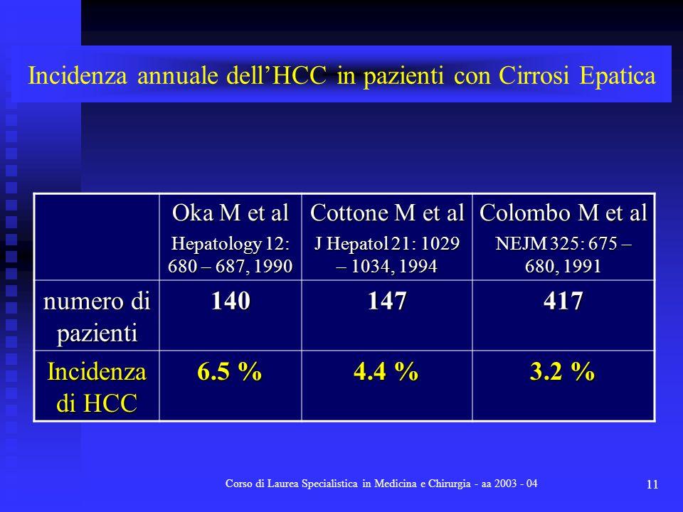 Corso di Laurea Specialistica in Medicina e Chirurgia - aa 2003 - 04 11 Incidenza annuale dellHCC in pazienti con Cirrosi Epatica Oka M et al Hepatolo