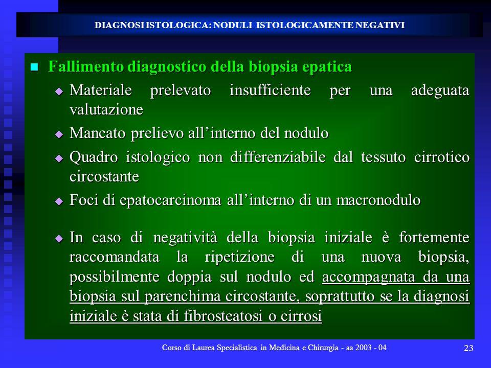 Corso di Laurea Specialistica in Medicina e Chirurgia - aa 2003 - 04 23 DIAGNOSI ISTOLOGICA: NODULI ISTOLOGICAMENTE NEGATIVI Fallimento diagnostico de