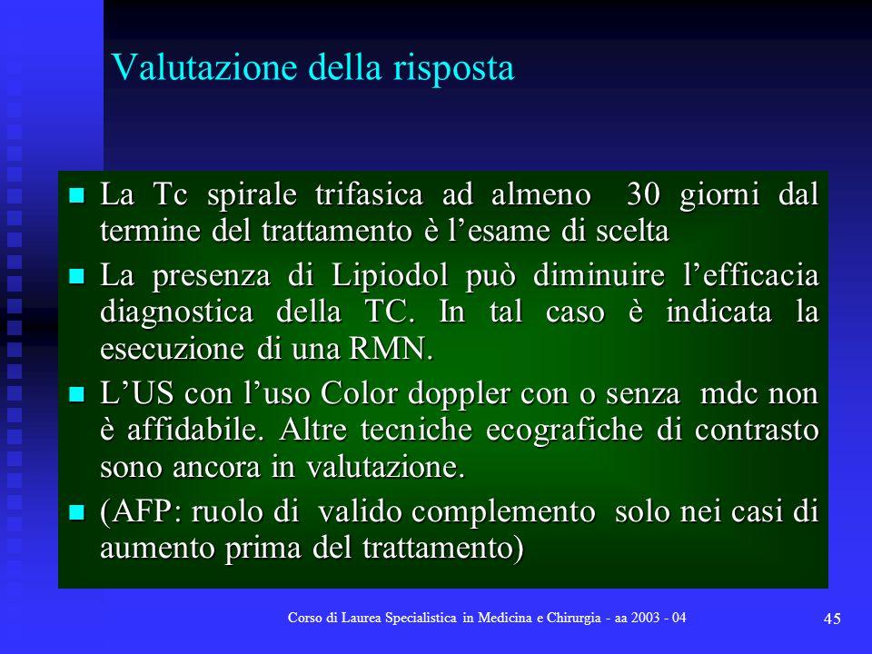 Corso di Laurea Specialistica in Medicina e Chirurgia - aa 2003 - 04 45 Valutazione della risposta La Tc spirale trifasica ad almeno 30 giorni dal ter