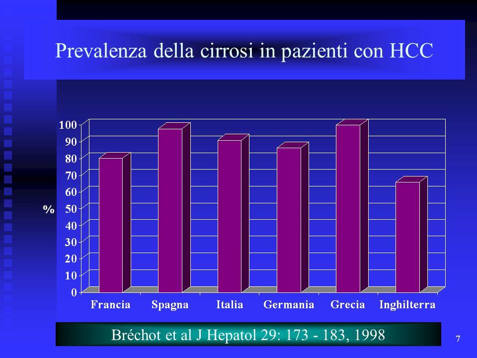 Corso di Laurea Specialistica in Medicina e Chirurgia - aa 2003 - 04 7 Prevalenza della cirrosi in pazienti con HCC Bréchot et al J Hepatol 29: 173 -
