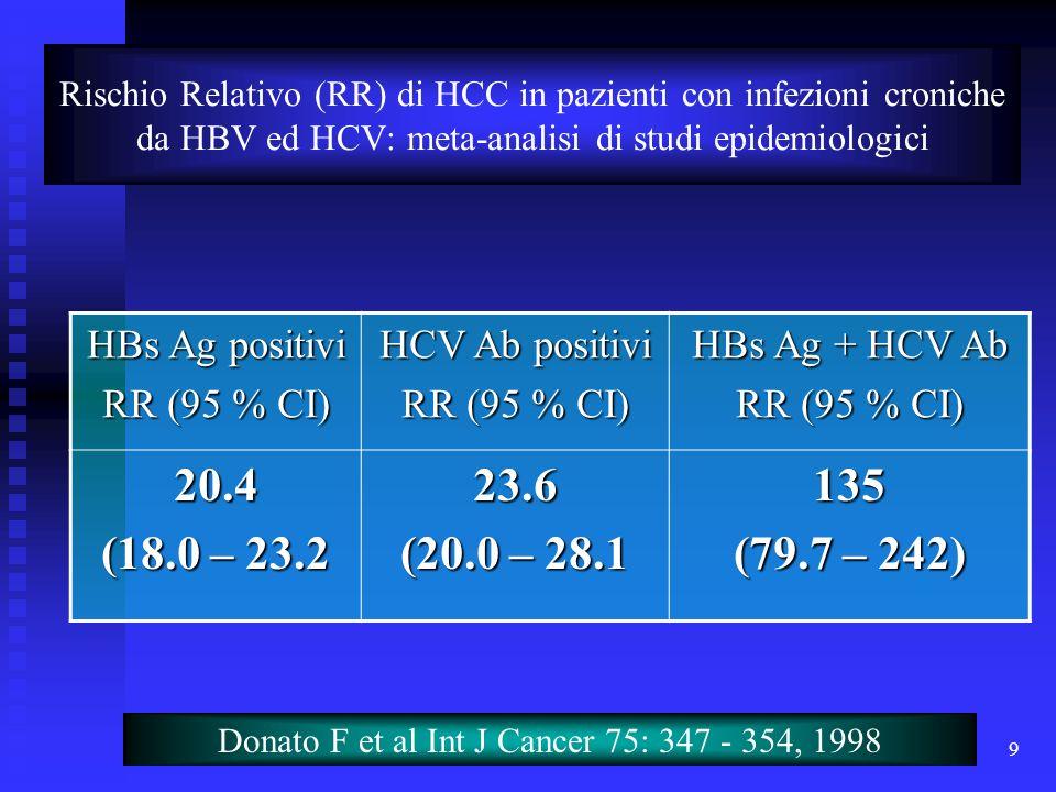 Corso di Laurea Specialistica in Medicina e Chirurgia - aa 2003 - 04 9 Rischio Relativo (RR) di HCC in pazienti con infezioni croniche da HBV ed HCV: