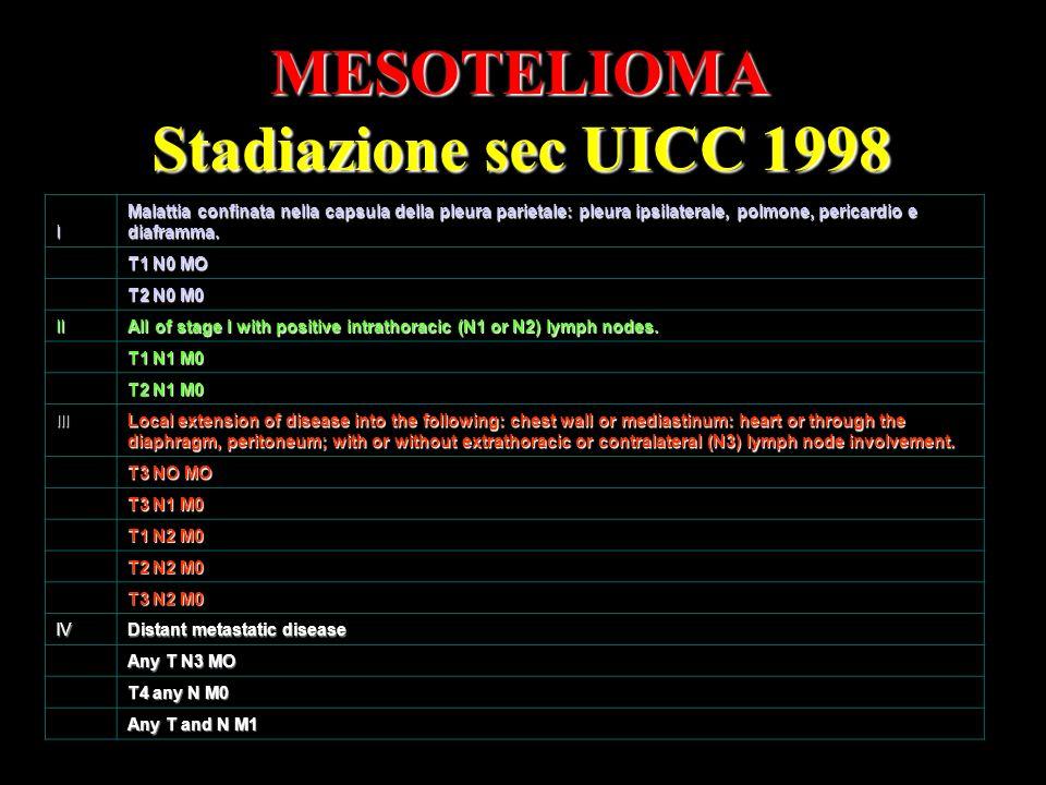 MESOTELIOMA Stadiazione sec UICC 1998 I Malattia confinata nella capsula della pleura parietale: pleura ipsilaterale, polmone, pericardio e diaframma.