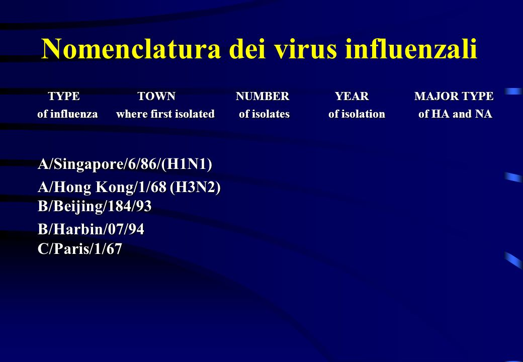 Nomenclatura dei virus influenzali TYPE TOWN NUMBER YEAR MAJOR TYPE of influenza where first isolated of isolates of isolation of HA and NA A/Singapor