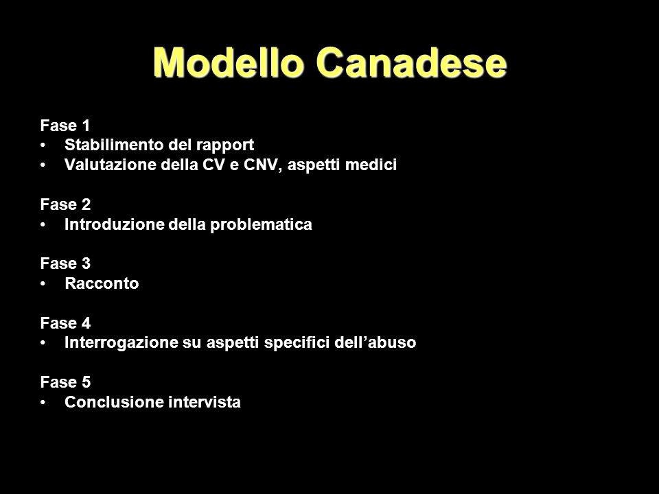 Modello Canadese Fase 1 Stabilimento del rapport Valutazione della CV e CNV, aspetti medici Fase 2 Introduzione della problematica Fase 3 Racconto Fase 4 Interrogazione su aspetti specifici dellabuso Fase 5 Conclusione intervista