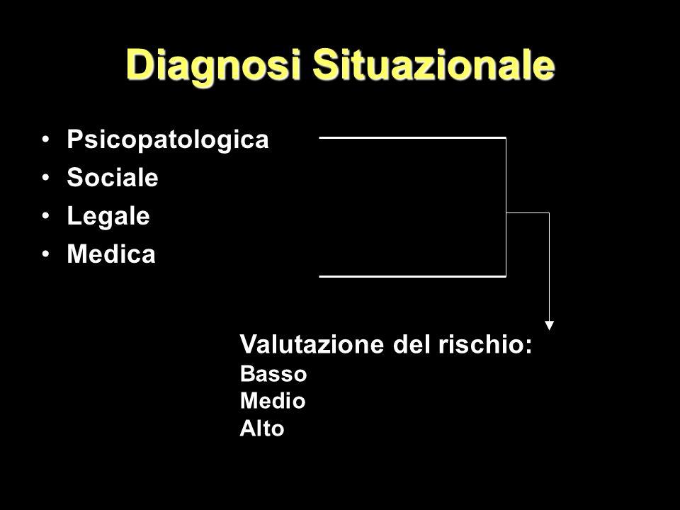 Diagnosi Situazionale Psicopatologica Sociale Legale Medica Valutazione del rischio: Basso Medio Alto