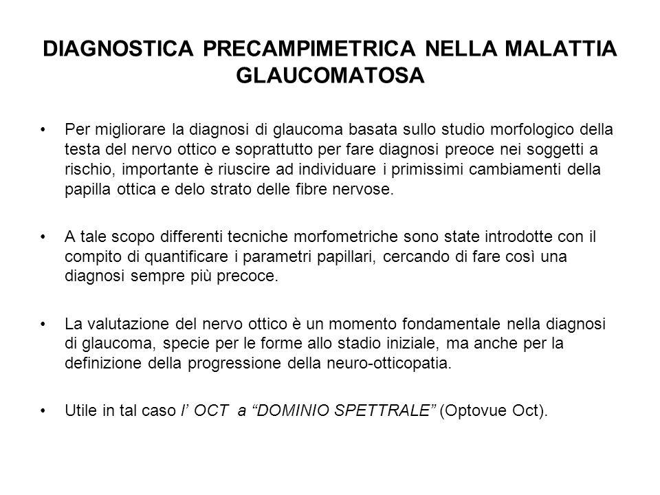 DIAGNOSTICA PRECAMPIMETRICA NELLA MALATTIA GLAUCOMATOSA Per migliorare la diagnosi di glaucoma basata sullo studio morfologico della testa del nervo o