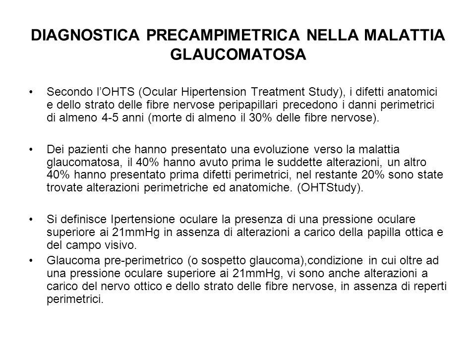 DIAGNOSTICA PRECAMPIMETRICA NELLA MALATTIA GLAUCOMATOSA Secondo lOHTS (Ocular Hipertension Treatment Study), i difetti anatomici e dello strato delle