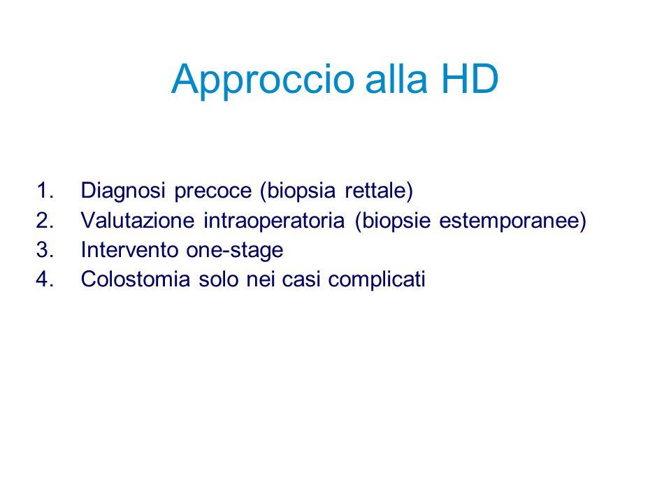 Approccio alla HD 1.Diagnosi precoce (biopsia rettale) 2.Valutazione intraoperatoria (biopsie estemporanee) 3.Intervento one-stage 4.Colostomia solo n