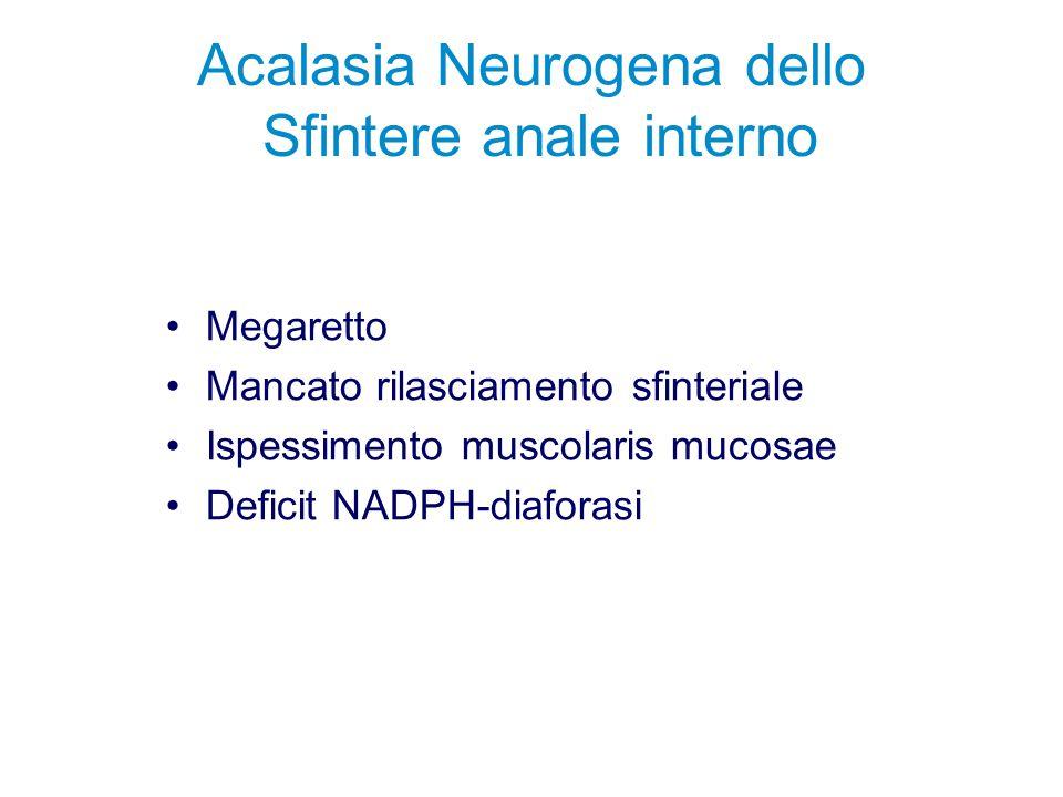 Acalasia Neurogena dello Sfintere anale interno Megaretto Mancato rilasciamento sfinteriale Ispessimento muscolaris mucosae Deficit NADPH-diaforasi